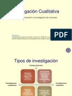 Investigación Cualitativa  2015
