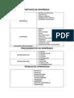 METODOLOGIA DE LA ENSEÑANZA.docx