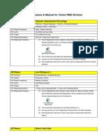 KPI Processes.docx