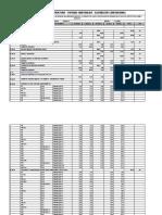 01.00 Estructuras - Convencional