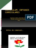 Capítulo 1. Diseños Curriculares de Aula. Román, M,Díaz (2005)