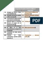 Comparación de los programas de estudio de Historia de México II.docx