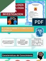 EPISTEMOLOGÍA Y METODOLOGÍA DE LA INVESTIGACÍON.pptx