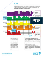 Unicef Educa Grafico Desnutricion Calorica