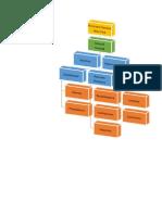 practica_4_mapa_conceptual[1].docx