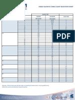 Gland Selection Table.pdf
