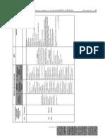 PDF Requisiti Matematica