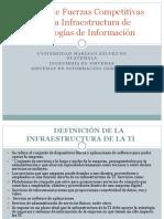244287621 Modelo de Fuerzas Competitivas Para La Infraestructura de TI Pptx