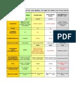 3-Juntas Flexibles a La Vista SB Premium, Escuadra y Est†Ndar 2015