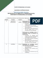 Especificaciones Tecnicas de Alfombras