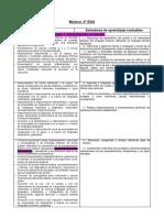 3º ESO Contenidos Documento Puente y BOE