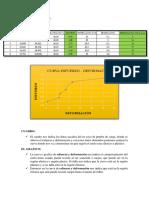 PRUEBA DE CARGA.docx