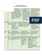 Rubrica Trabajo Escrito Profundización en Psicología Clínica