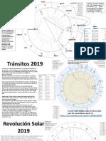Transitos 2019 y Rev Solar