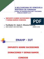 Sucesiones-guia de Exposicion Como Institucion de Derecho Tributario (1)