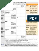 FatLossCheatSheet-original.pdf