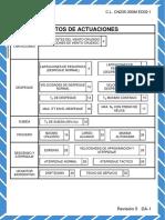 CKL-PD DATOS DE ACTUACIONES.pdf