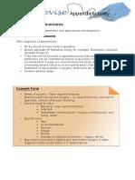 Open Appendicectomy