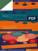 Proceso RoSo Consultor para la Implementación de la Estrategia Empresarial