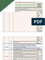 PUESTOS DE TRABAJO FINAL.pdf.docx
