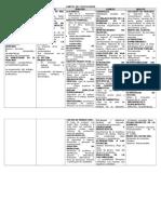 CARTEL DE CONTENIDOSEPT.doc