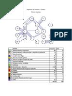 Ingeniería de métodos y tiempos DISEÑO DE PLANTA.docx
