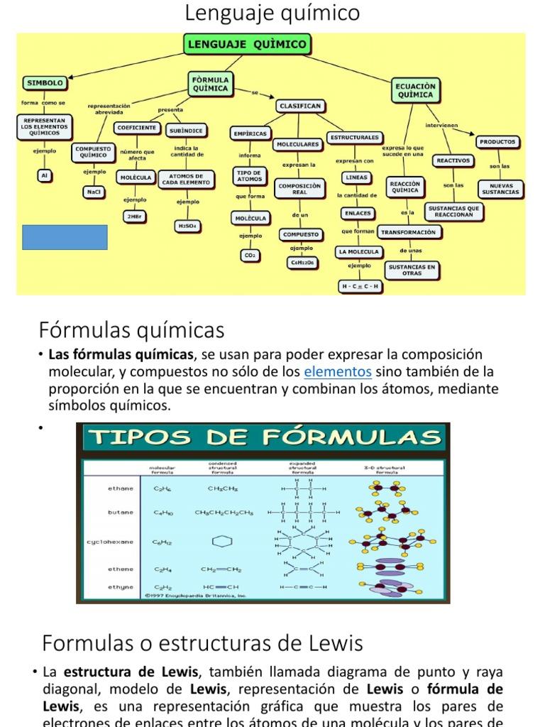 Fórmulas Químicas Mapa Conceptual Moléculas Enlace Químico
