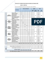ITINERARIO FORMATIVO DE LA CARRERA PROFESIONAL MECÁNICA DE PRODUCCIÓN.docx