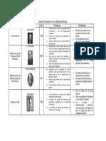 cuadro comparativos de los modelos atomicos.docx