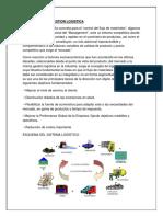 Filosofia de La Gestion Logistica..