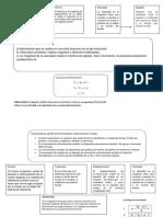 Fundamento Conseptual 6.docx