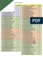 Kelompok tutorial  KG 2017  Genap TA. 2018-2019.pdf