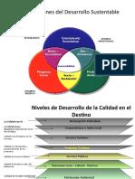 d_desarollosustentable.ppsx
