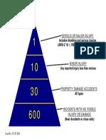 P12. ACCIDENT RATIO.pdf