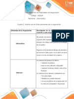 Anexo Análisis de Los Siete Elementos de La Negociación (Cristian Arango)
