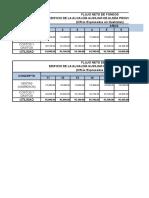 Evaluación Financiera Provincia Chiquita