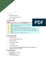 Ingles Basico.docx