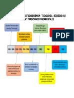 EL MOVIMIENTO DE ESTUDIOS CIENCIA1.docx