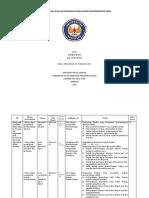 tugas evaluasi pembuatan soal Arwanto.docx