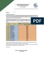 solicitud de practica metodo dual 2016.docx