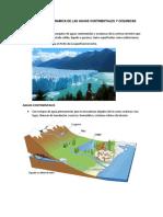 DISTRIBUCION DE LAS AGUAS CONTINENTALES Y OCEANICAS.docx