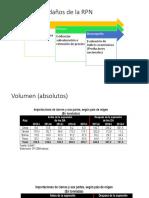 Existencia de daños de la RPN diapositvas.pptx