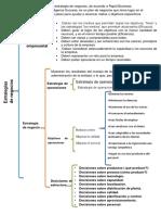 estrategia de negocio mapa de llaves.docx