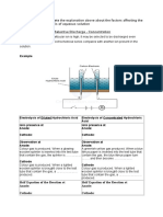 Electrolysis of Aqeous Solution