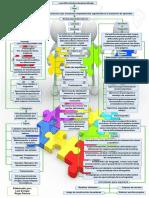 348751152-Mapa-Conceptual-Problemas-de-Aprendizaje-convertido.docx
