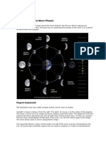 Understanding The Moon Phases.docx