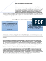 Aportaciones_Metodologicas_de_Dewey.docx;filename_= UTF-8''Aportaciones%20Metodologicas%20de%20Dewey.docx