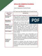MODULO 6 - CURSO VIRTUAL DEL CURRÍCULO NACIONAL.docx