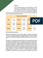 Tabla periódica de Dobereiner.docx
