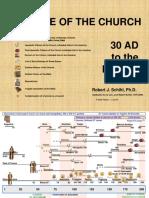 General Church History Timeline.pdf